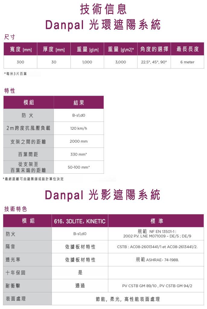 Danpashade-Tecnical-Info-686x1024.CH
